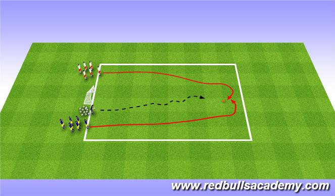 Football/Soccer Session Plan Drill (Colour): Main Theme - Golden Goal