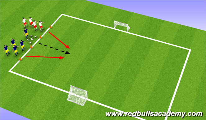 Football/Soccer Session Plan Drill (Colour): Main Theme -Red Bull Shootot