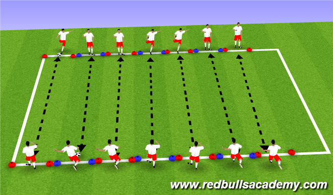 Football/Soccer Session Plan Drill (Colour): Main-theme (Unopossed)