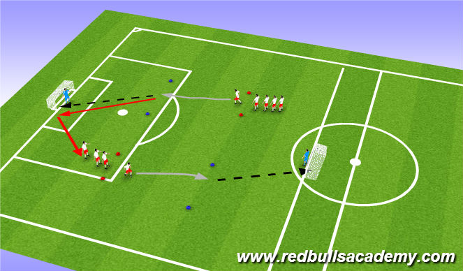 Football/Soccer Session Plan Drill (Colour): Main-Theme(Semi opposed