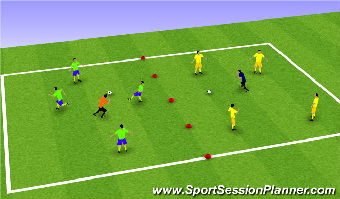 Football/Soccer Session Plan Drill (Colour): Expanded Activity - Keep Away