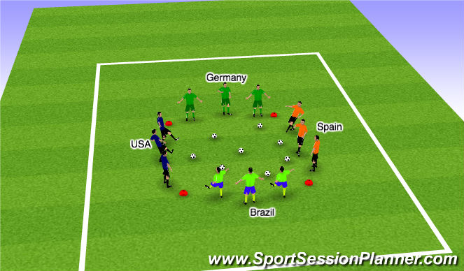 Football/Soccer Session Plan Drill (Colour): Fun Variation for U6-U8 Activity ATOMIC BOMB