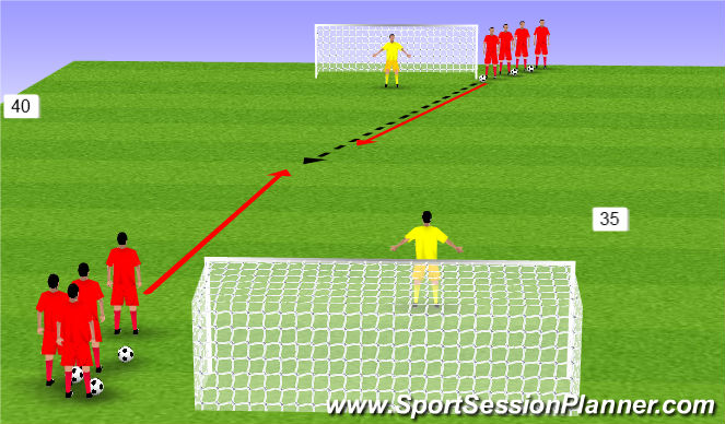 Football/Soccer Session Plan Drill (Colour): Skotæfing.