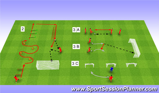 Football/Soccer Session Plan Drill (Colour): Whole session. Cały trening.