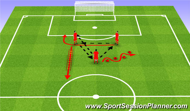 Football/Soccer Session Plan Drill (Colour): Speed and agility. Szybkość i zwinność.