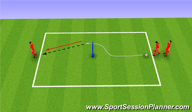 Football/Soccer Session Plan Drill (Colour): Turns. Zwody