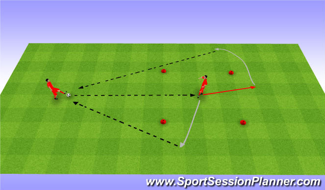 Football/Soccer Session Plan Drill (Colour): Control across.