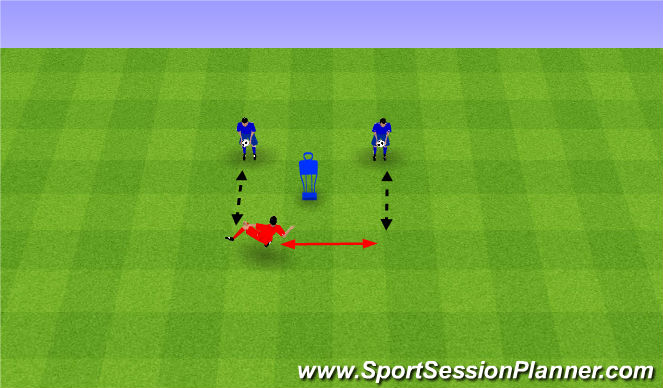 Football/Soccer Session Plan Drill (Colour): Side foot volleys. Wew wolej.