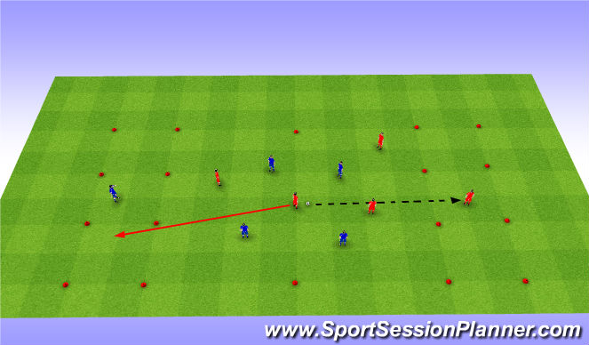Football/Soccer Session Plan Drill (Colour): End zone game. Gra z końcową strefą.