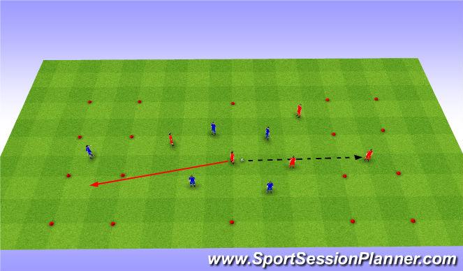 Football/Soccer Session Plan Drill (Colour): End zone game. Gra z końcową strefą.