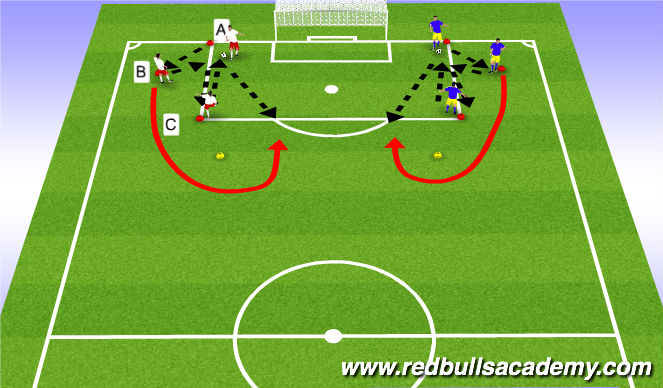 Football/Soccer Session Plan Drill (Colour): Shooting (2)