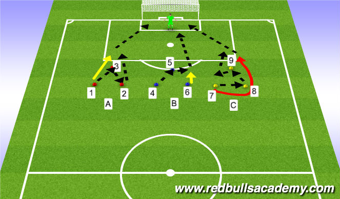 Football/Soccer Session Plan Drill (Colour): Shooting (3)