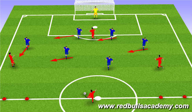 Football/Soccer Session Plan Drill (Colour): 6v4