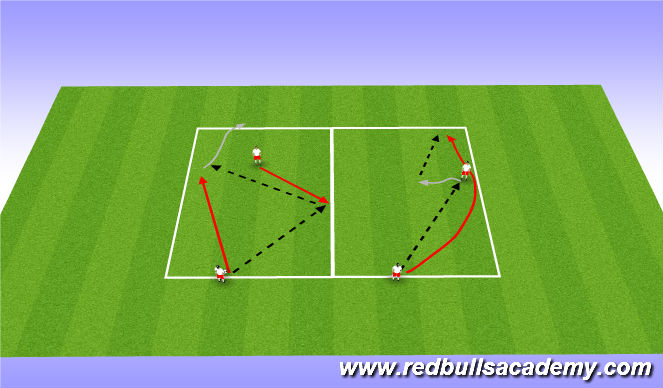 Football/Soccer Session Plan Drill (Colour): Warmup/Unopposed