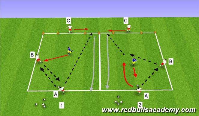 Football/Soccer Session Plan Drill (Colour): 2v1 combination