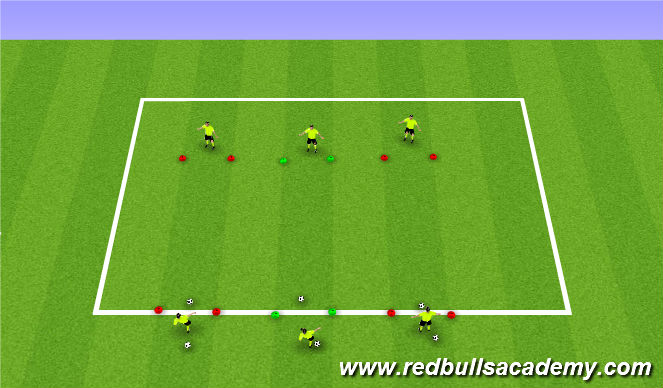 Football/Soccer Session Plan Drill (Colour): Pass through gate