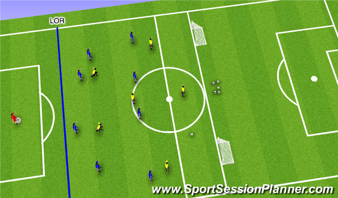 Football/Soccer Session Plan Drill (Colour): Small Sided 2