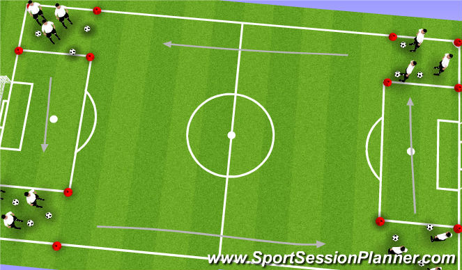 Football/Soccer Session Plan Drill (Colour): Box running