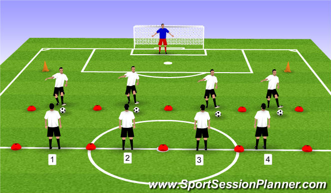 Football/Soccer Session Plan Drill (Colour): Running with the BAll