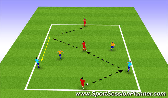 Football/Soccer Session Plan Drill (Colour): 2v2+3 (if time)