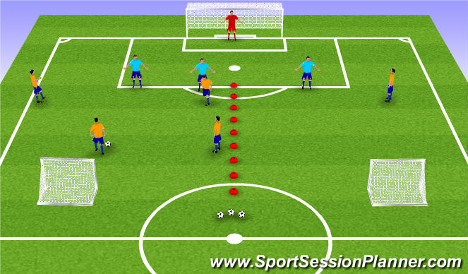 Football/Soccer Session Plan Drill (Colour): 5v3 to goal (7v5)