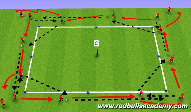 Football/Soccer Session Plan Drill (Colour): Dribble and Wall Pass 2 - Progression 1