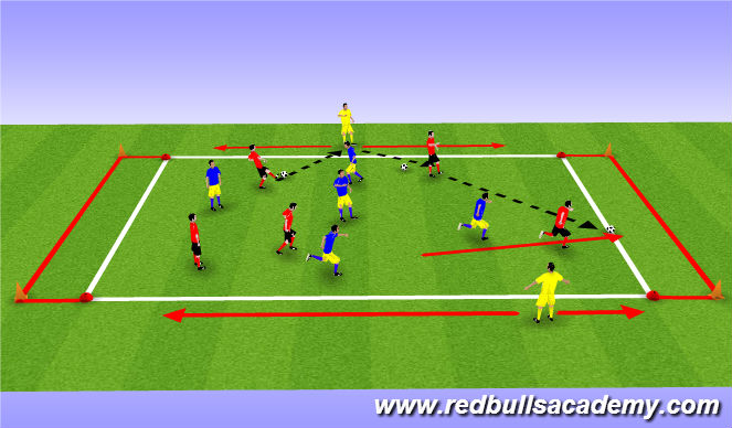 Football/Soccer Session Plan Drill (Colour): 5v5+2 to end zones