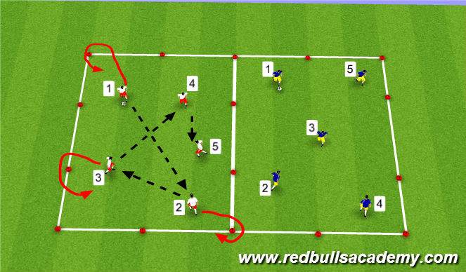 Football/Soccer Session Plan Drill (Colour): Passing in Numbers 1