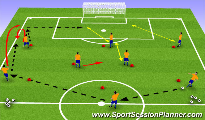 Football/Soccer Session Plan Drill (Colour): Attacking Pattern - overlap