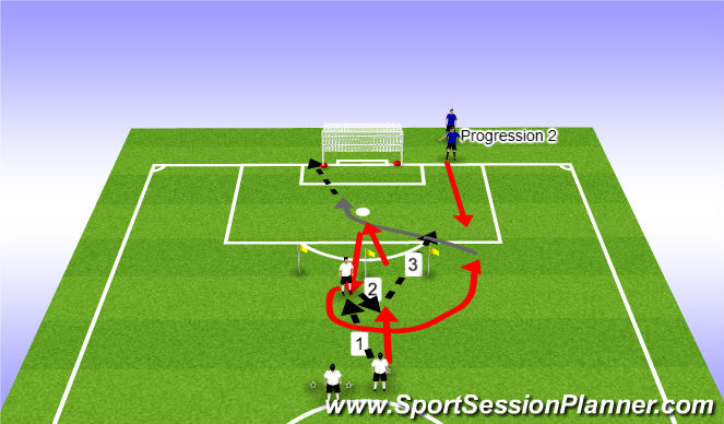 Football/Soccer Session Plan Drill (Colour): Through Ball Activity 1