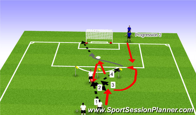 Football/Soccer Session Plan Drill (Colour): Through Ball Activity 2