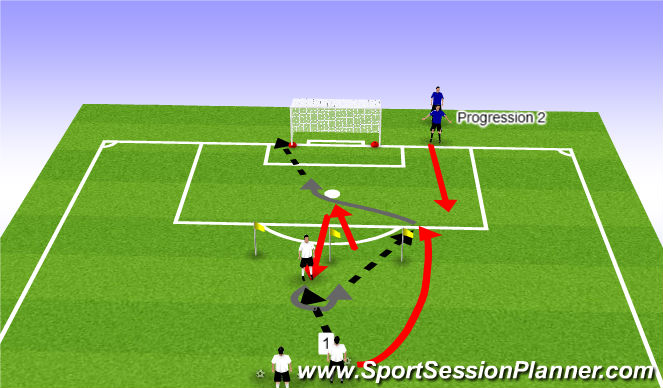 Football/Soccer Session Plan Drill (Colour): Through Ball Activity 3