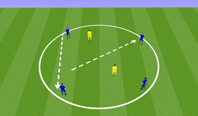Football/Soccer Session Plan Drill (Colour): Screen 1When to play through or around