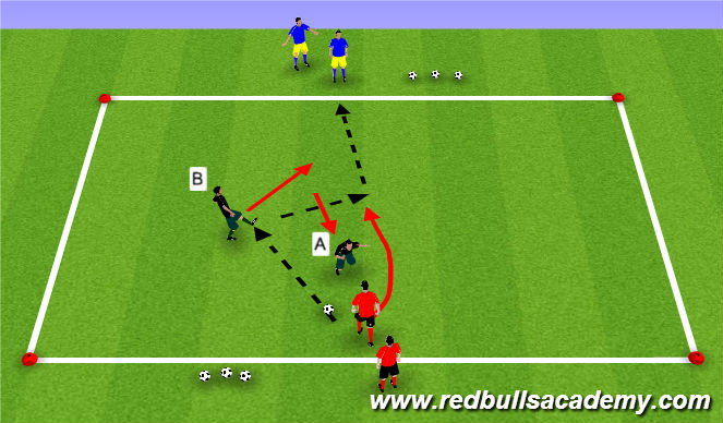 Football/Soccer Session Plan Drill (Colour): 2v1 decision making/combination