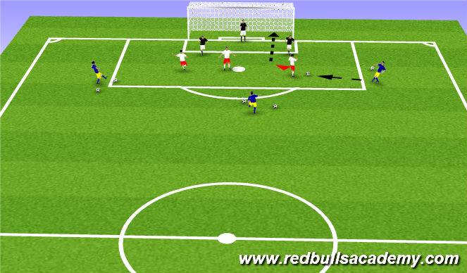 Football/Soccer Session Plan Drill (Colour): 3v2 Receiving to goal