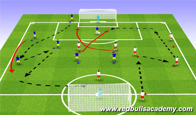 Football/Soccer Session Plan Drill (Colour): Crossing & Finishing Patterns II