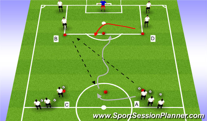 Football/Soccer Session Plan Drill (Colour): 1 v 1 Attack and Defence