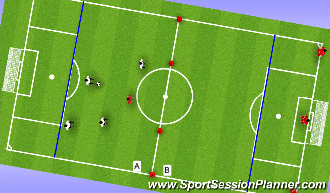 Football/Soccer Session Plan Drill (Colour): 1 v 1 Game Situation