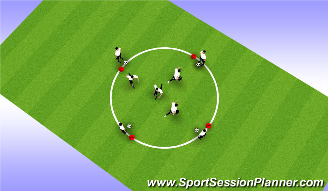 Football/Soccer Session Plan Drill (Colour): Technique Cirlce