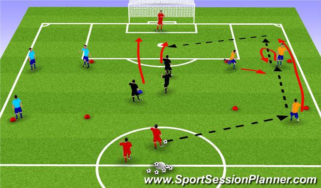 Football/Soccer Session Plan Drill (Colour): 2v1 overlap and cross