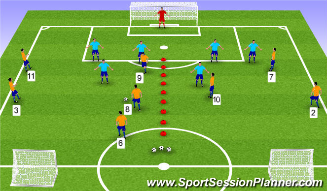 Football/Soccer Session Plan Drill (Colour): 8v6 (5v3) to goal
