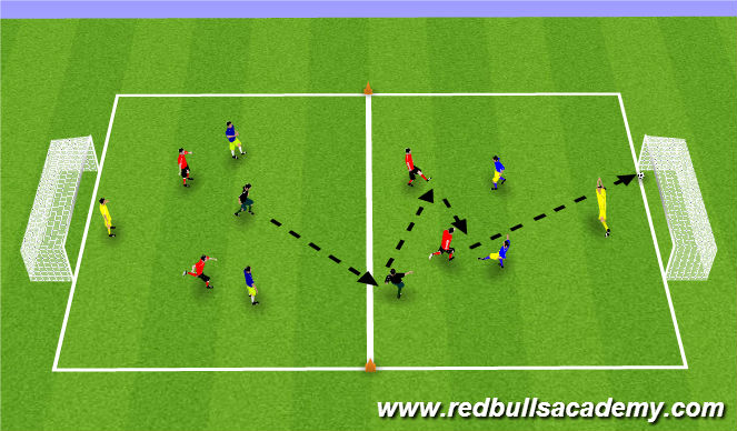 Football/Soccer Session Plan Drill (Colour): Conditioned Game - Improve combination play