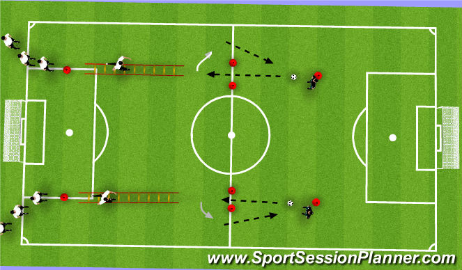 Football/Soccer Session Plan Drill (Colour): SAQ (Speed, Agility and Quickness)