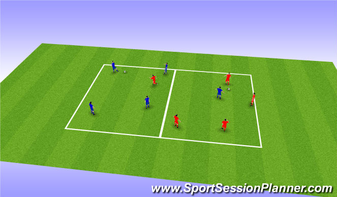 Football/Soccer Session Plan Drill (Colour): Introducing a defender