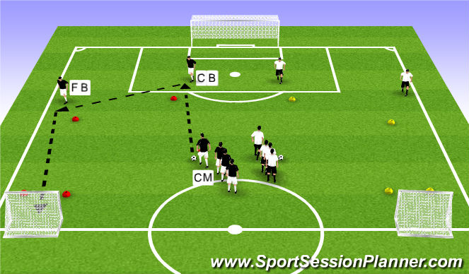 Football/Soccer Session Plan Drill (Colour): Technical Central To Wide #1