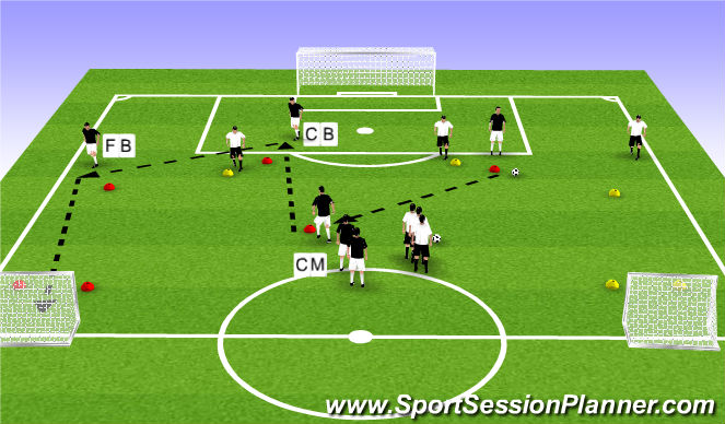 Football/Soccer Session Plan Drill (Colour): Technical Center to Wide #2