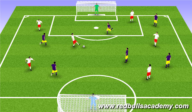 Football/Soccer Session Plan Drill (Colour): 6v6 Match