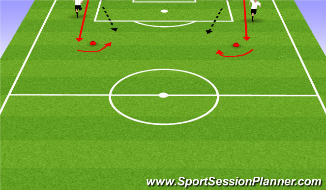 Football/Soccer Session Plan Drill (Colour): Pass and Shoot