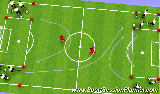 Football/Soccer Session Plan Drill (Colour): Shark