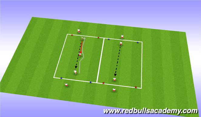 Football/Soccer Session Plan Drill (Colour): Main-Theme(2)